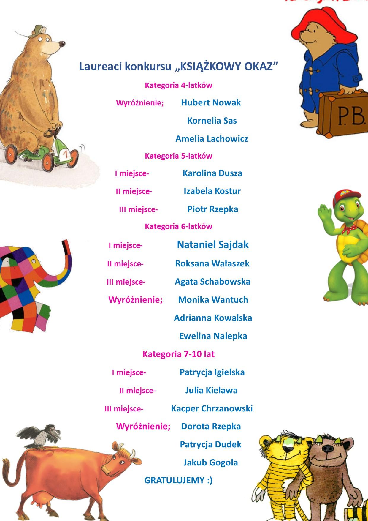konkurs zwierzaki.wyniki